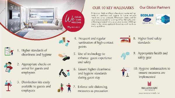 Facade - Millennum Executive Apartments Hotel 4* Mascate Oman